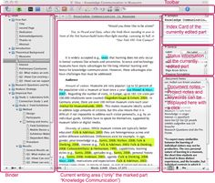 scrivener-overview-graphic.png http://www.organizingcreativity.com/2009/08/scrivener-a-perfect-program-for-dissertation-writing/
