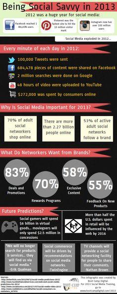 Por que as mídias sociais serão tão importantes em 2013? Confira neste infográfico