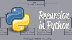 Learn how to work with recursion in your Python programs by mastering concepts such as recursive functions and recursive data structures.