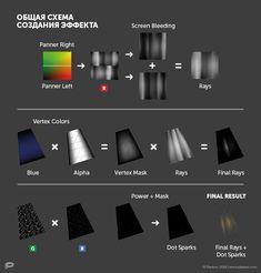 Оптимизация эффекта God Rays: метод Plarium Krasnodar — Компьютерная графика и анимация — Render.ru