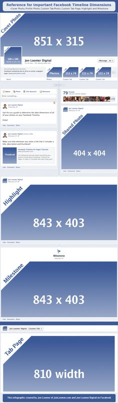 Reference of Dimensions for #Facebook Timeline For Pages #Infographic #CM #SocialMedia