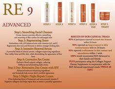 RE 9 anti-aging info for use