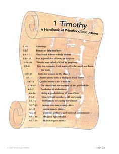 14-8 1 Timothy