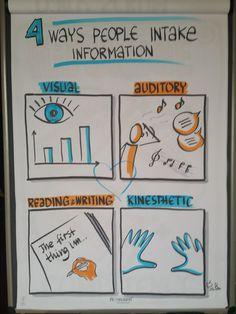 #flipowanie #visualization #myśleniewizualne