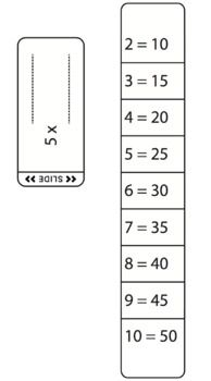 7 Multiply by 9 Worksheet Activity Multiplication Fact Sliders Math Learning Aid √ Multiply by 9 Worksheet Activity . 7 Multiply by 9 Worksheet Activity. Free Multiplication Wheel Worksheets Laminate and Use Vis A Math Worksheets, Math Activities, Math Games, Multiplication Strategies, Math Fractions, Multiplication Wheel, Math Graphic Organizers, Third Grade Math, Math Notebooks
