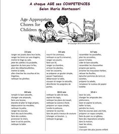 Research concurs with a classic Montessori chore chart for kids that breaks down chores appropriate for different age categories for your child from ages 2 through 12 and up. Gentle Parenting, Kids And Parenting, Parenting Hacks, Mindful Parenting, Parenting Humor Teenagers, Parenting Done Right, Age Appropriate Chores For Kids, Chores For Kids By Age, Education Positive