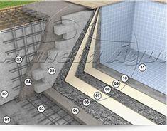 Piscina de Concreto - Planeta Água Piscinas e Engenharia