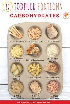 Toddler Portion Sizes – Ideas and Strategies to Ensure Your Toddler's Diet is Balanced and Varied. Toddler Portion Sizes – Ideas and Strategies to Ensure Your Toddler's Diet is Balanced and Varied. — The Organic Cookery School (Carbohydrate Food Group) Toddler Nutrition, Healthy Toddler Meals, Toddler Lunches, Kids Meals, Toddler Food, Baby Meals, Easy Toddler Snacks, Healthy Toddler Breakfast, Toddler Friendly Meals