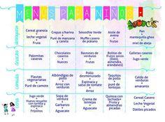 Hábitos Health Coaching   ¡Menús saludables para niños!