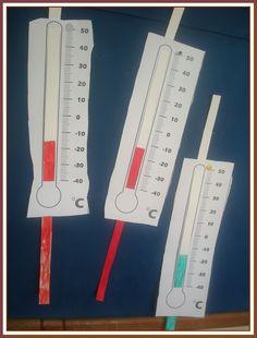 Ας μετρήσουμε το κρύο!!!