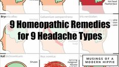 Homeopathy for Headaches Homeopathy Medicine, Holistic Medicine, Natural Headache Remedies, Homeopathic Remedies, Hangover Nausea, Migraine Relief, Modern Hippie, Natural Health, How To Find Out