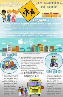 Blog de la Asociación Nacional de Seguridad Infantil: 10 tips de seguridad infantil de camino al cole