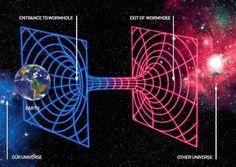 Cientistas propõem a existência de universos paralelos com realidades diferentes
