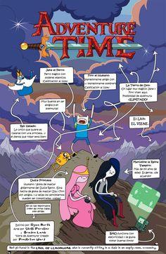 Portada Interna de Presentación de Personajes de Comic #1 Hora de Aventura en Español Latino