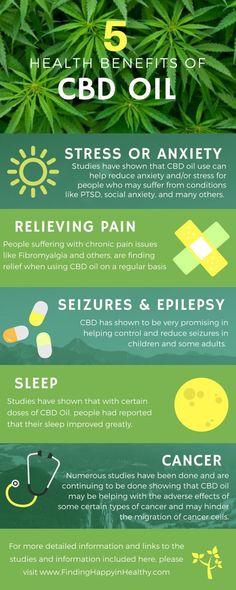 Five health benefits of CBD oil