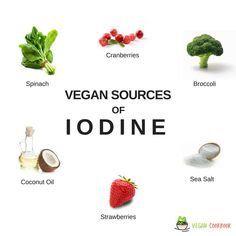 Iodine is needed for healthy thyroid function which regulates metabolism. Both t.. #iodine is needed for healthy thyroid function which regulates metabolism. Both t...