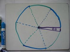 Really good post about why we use radians versus degrees. Great read for students.