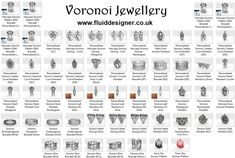 Blender + JewelCraft + Fluid Designer for Printing 3d Printing, Jewellery, Prints, Design, Impression 3d, Jewelery, Jewelry Shop, Design Comics