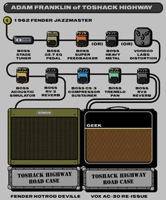 Swervedriver Discussion Forums - Jazzmaster Tone
