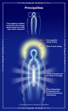 There are many different types of angels and they exist in a hierarchy of spiritual strength. Most don't have wings, but sometimes they provide guidance. Angels Among Us, Angels And Demons, Spiritual Power, Spiritual Awakening, Angel Hierarchy, Types Of Angels, Religion, Angel Guide, I Believe In Angels