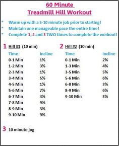 60 Minute Treadmill Hill Workout- I am going to need this to train for the Run The Bluegrass half marathon! Running On Treadmill, Treadmill Workouts, Running Workouts, Running Tips, Hill Workout, Fitness Tips, Fitness Motivation, Orange Theory Workout, Half Marathon Training