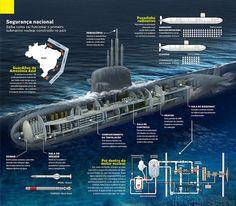 Submarino Nuclear Brasileiro by Gerson Mora, 2011
