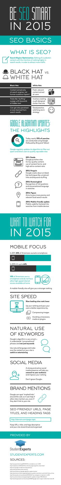 Be Smart in 2015 – How strong is your search engine ranking? If your site isn't mobile-friendly, fast-loading, and clutter-free, it might be weaker than you think. Check out this infographic for tips on how to keep your site optimized in Marketing Website, Marketing Tools, Internet Marketing, Online Marketing, Digital Marketing, Tourism Marketing, Media Marketing, Affiliate Marketing, Seo Basics