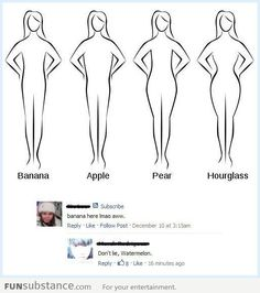 Female body types...hourglass ....maybe