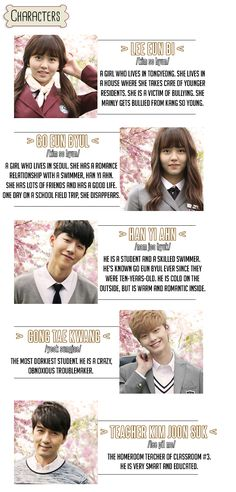Who Are You: School 2015 - 후아유: 학교 2015 - Watch Full Episodes Free - Korea - TV Shows - Viki