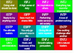 (myer-briggs,psychology,psychological fact,test)