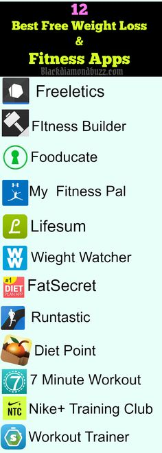 12 Best Free Weight Loss & Fitness Apps that Work on IPhone , Android and Windows Phone  to Track Your calories . On your weight loss journey, you will need some weight loss apps that will make weight loss program and diet plan easy for you and make you reach that your dream weight technically fast
