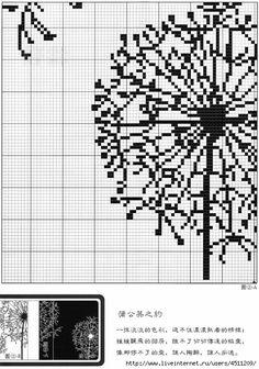 Триптих вышивка крестом одуванчик