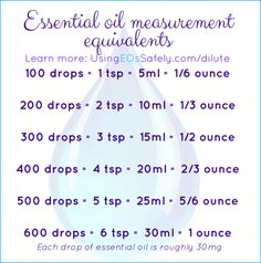 Peppermint Oil Uses Here is a chart showing different measurement equivalents. A bottle of essential oil is 1 teaspoon. Essential Oil Chart, Are Essential Oils Safe, Essential Oil Uses, Doterra Essential Oils, Natural Essential Oils, Young Living Essential Oils, Essential Oil Diffuser, Yl Oils, Peppermint Oil Uses