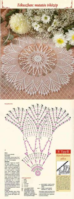 This is an interesting and nice stitch pattern: the Chevron Retro Stitch Wave Crochet pattern which I'm sure you guys would like to know how it is done. Crochet Doily Diagram, Crochet Doily Patterns, Crochet Borders, Filet Crochet, Crochet Motif, Crochet Designs, Crochet Doilies, Crochet Bear, Crochet Home