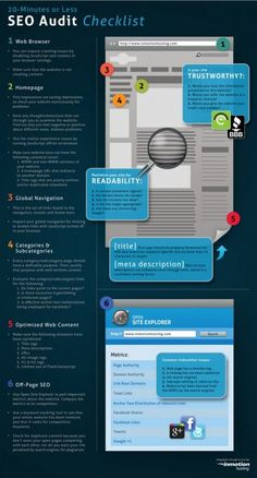 Haz tu auditoría SEO en 20 minutos #seo #infografia #infographics