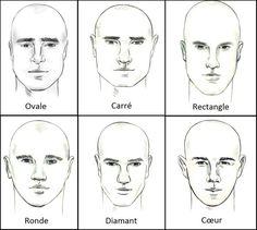 coupe de cheveux selon visage homme