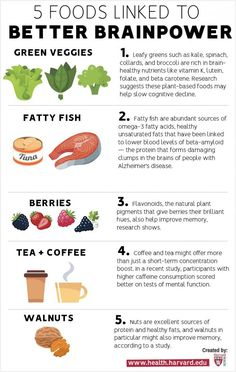 Great Awesome Foods linked to better brainpower - Harvard Health 10 byte healthy habits for a much b Diet And Nutrition, Arbonne Nutrition, Sport Nutrition, Holistic Nutrition, Proper Nutrition, Nutrition Guide, Health Diet, Brain Nutrition, Nutrition And Mental Health