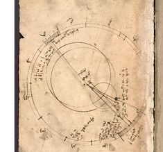 This very interesting astronomical manuscript V A 11 from the last quarter of the century was recently digitized. It contains textual parts (Almagesti minor, Notae astronomicae), as well as many astronomical drawings. 14th Century, Czech Republic, Vintage World Maps, Collections, Drawings, Prints, Sketches, Drawing, Portrait