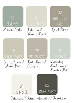 """Today I put together a whole-house paint scheme I like to see how all the colors would look together. Kind of a paint color test drive. I wanted to try it out """"virtually"""" and see how the colors flowed together. So I chose this adorable little house and floor plan... TheDomesticHeart.com"""