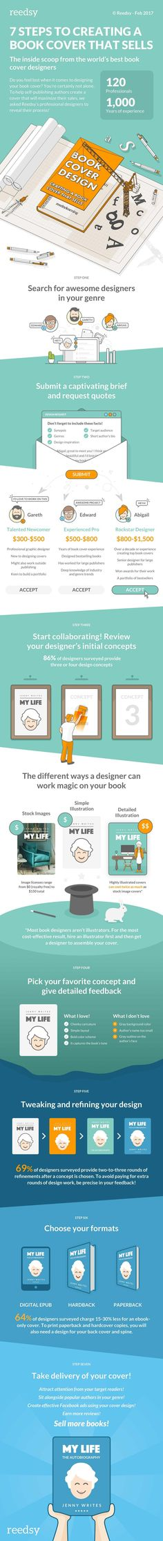 55 best best of kindlepreneur blog images on pinterest sign writer book cover design how can indie authors do it best fandeluxe Image collections