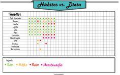 Fitness planner clean completo para download, em português e gratuito.