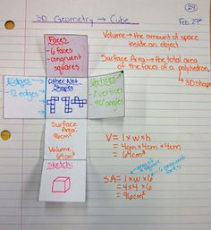 Interactive math notebooking