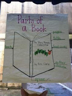 Parts of a Book chart-I have some things to add, but I like the way it looks.