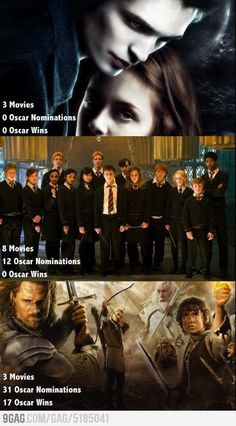 That is not why i don't like or watch Twilight  and Harry Potter, but it is nice to know that what is really good and wholesome and epic and noble got the credit it deserved, so yes :D. All those other films are quite horrible!!