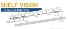 Modular Multi Display Lines ShelfVision of Display Solution