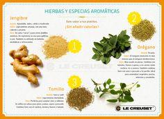 Más sabor y menos calorías con las hierbas y especias aromáticas.