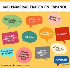 Mis primeras frases en español | lenguaje y otras luces