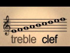Lesson 1: Staff, names of notes, treble clef | Reading music | Khan Academy {Videos for all sorts of music basics}