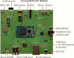 ODROID-PC Platform Developer Edition #arm #samsung #devboard #odroid #android #odroid-pc #exynos   #sata #hdmi #eth #lan #wi-fi #wifi #micro-hdmi #korea