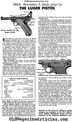 Article about Luger Pistols Loading that magazine is a pain! Get your Magazine speedloader today! http://www.amazon.com/shops/raeind